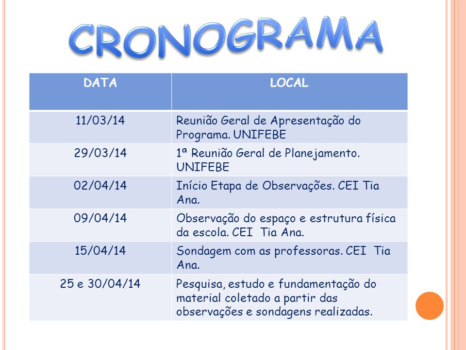CRONOGRAMA DATA LOCAL 11/03/14