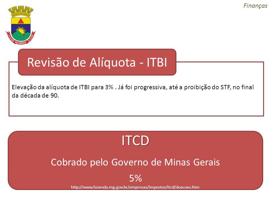 ITCD Revisão de Alíquota - ITBI Cobrado pelo Governo de Minas Gerais