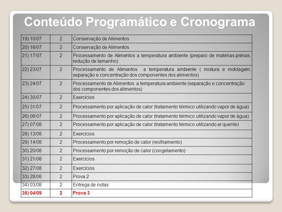 Conteúdo Programático e Cronograma