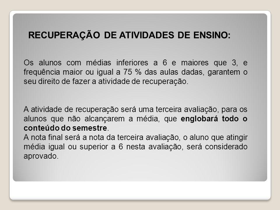 RECUPERAÇÃO DE ATIVIDADES DE ENSINO: