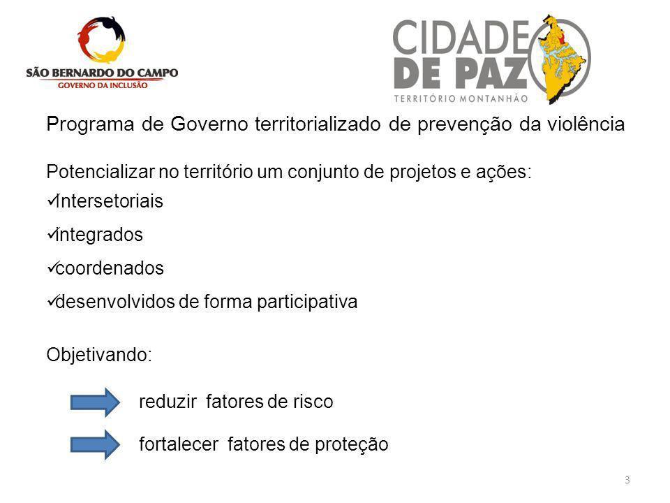 Programa de Governo territorializado de prevenção da violência