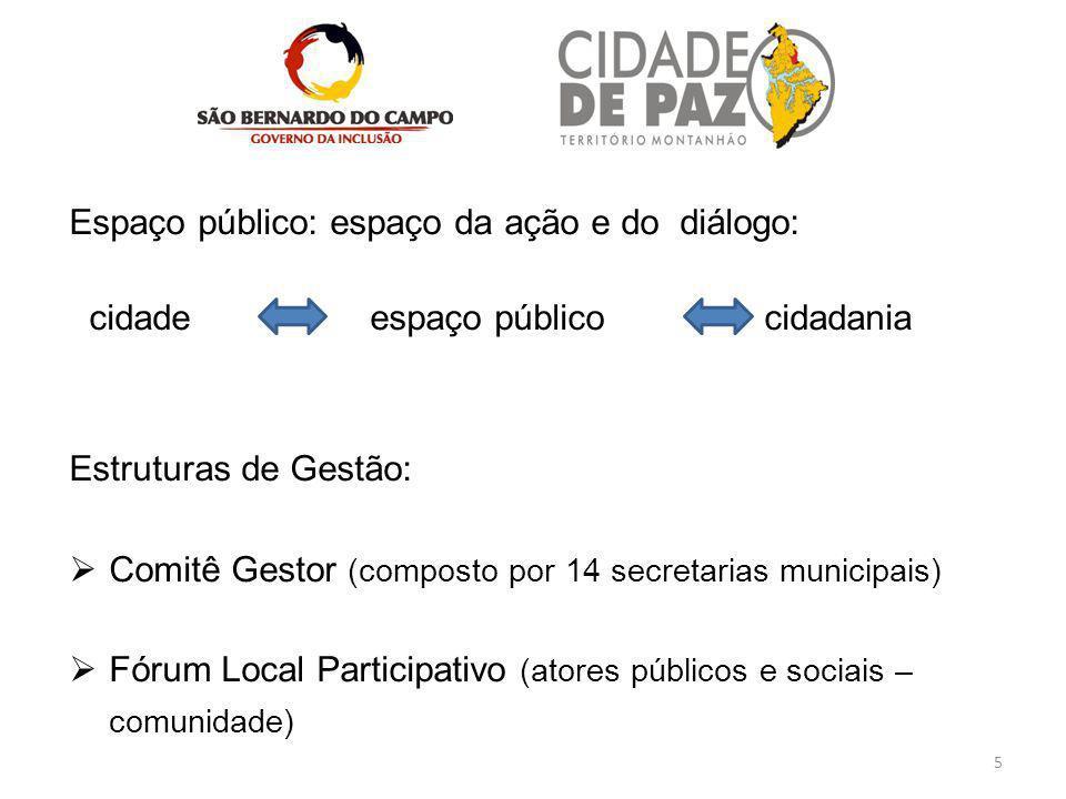 Espaço público: espaço da ação e do diálogo: