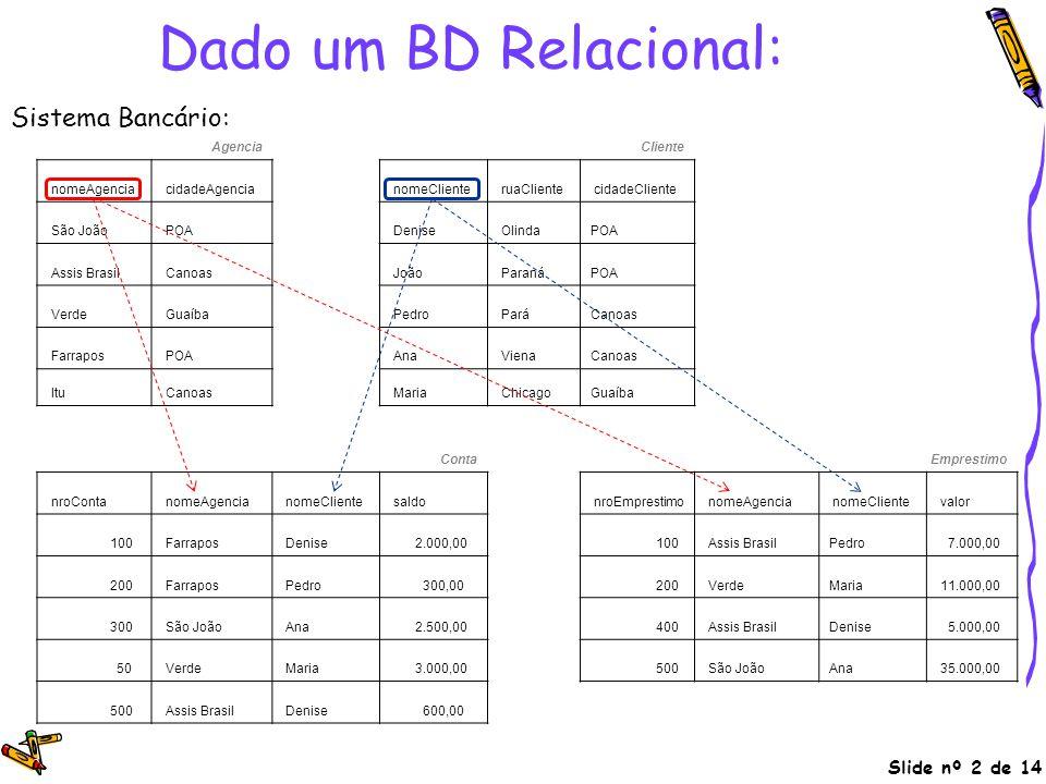 Dado um BD Relacional: Sistema Bancário: Agencia Cliente nomeAgencia
