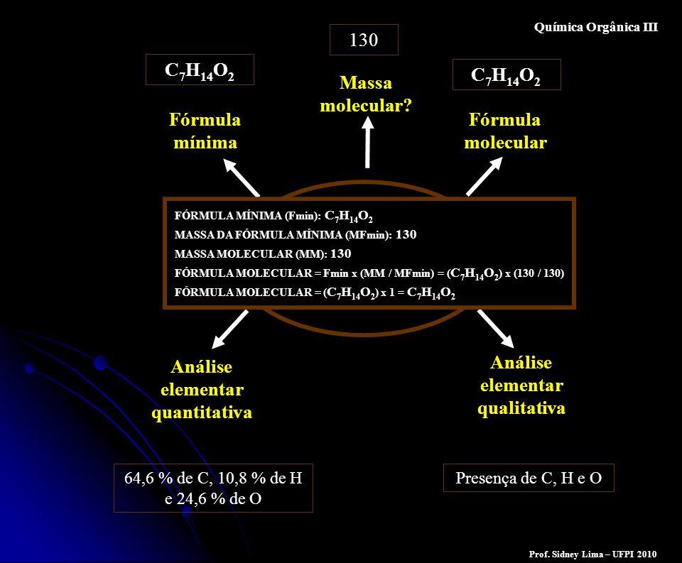 Análise elementar quantitativa Análise elementar qualitativa