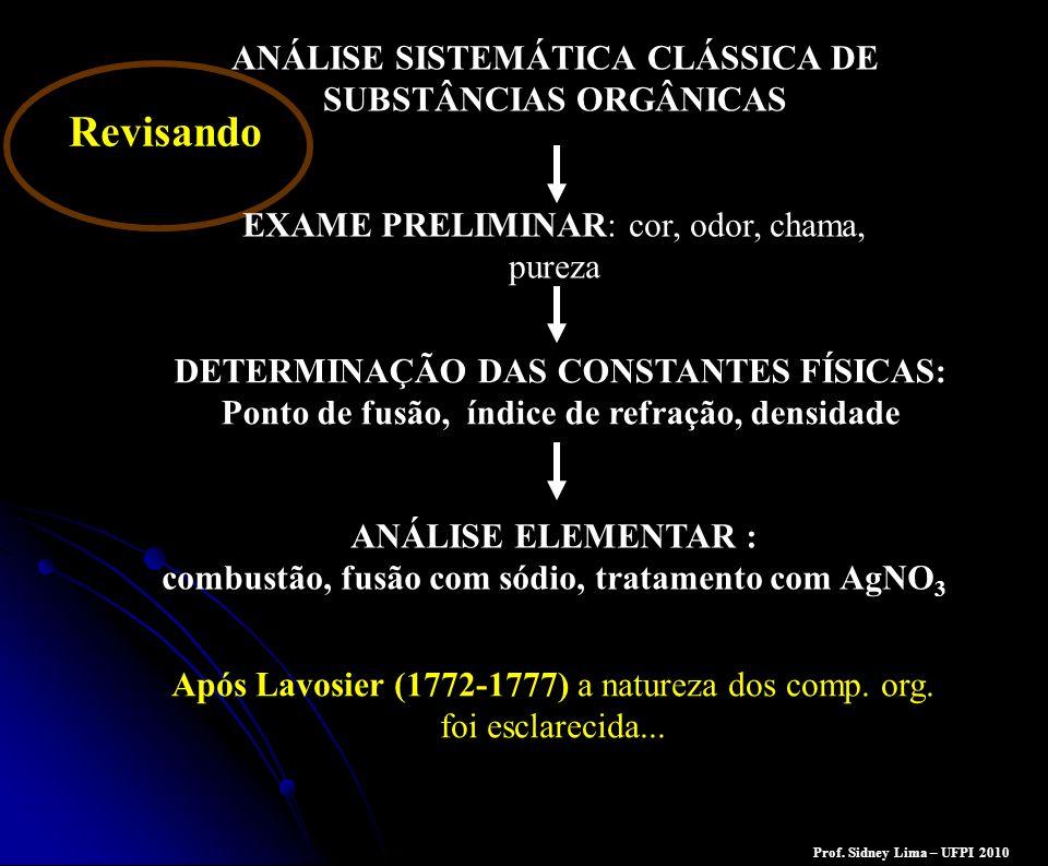 DETERMINAÇÃO DAS CONSTANTES FÍSICAS:
