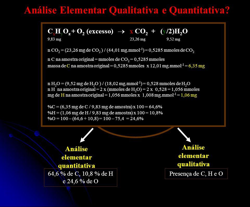 Análise Elementar Qualitativa e Quantitativa