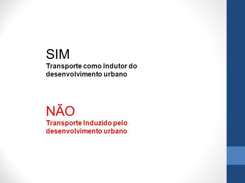 SIM NÃO Transporte como Indutor do desenvolvimento urbano