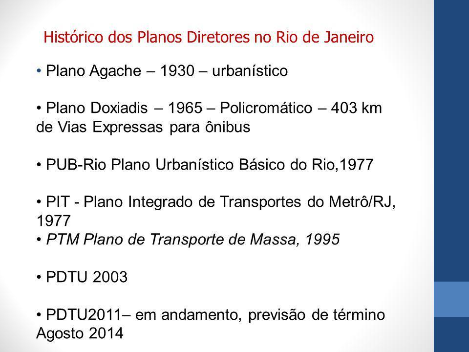Histórico dos Planos Diretores no Rio de Janeiro