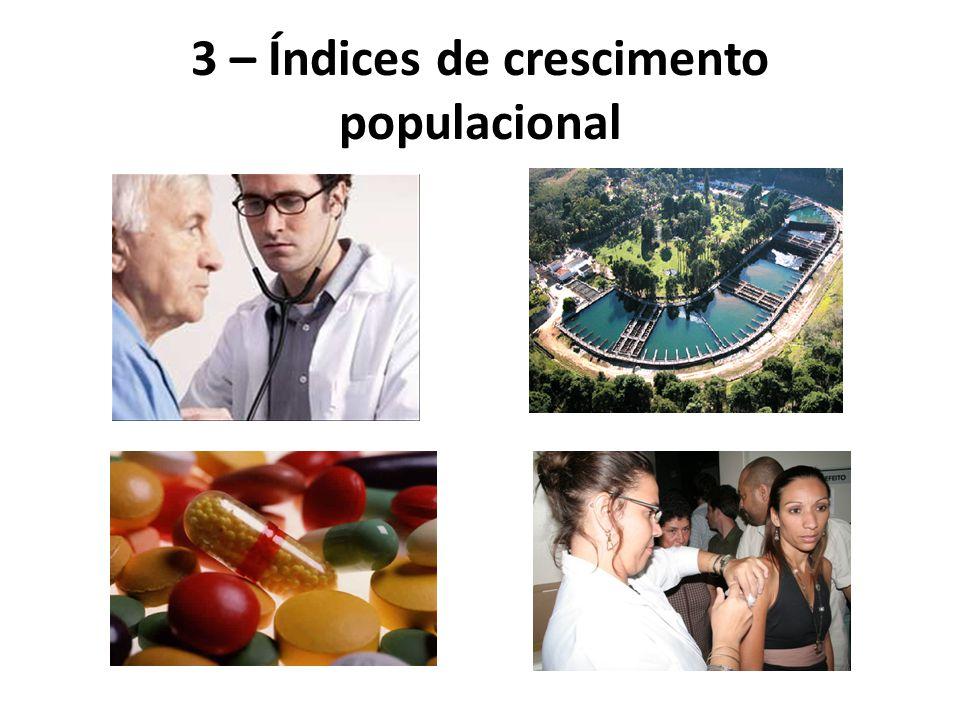 3 – Índices de crescimento populacional