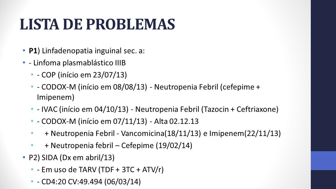 LISTA DE PROBLEMAS P1) Linfadenopatia inguinal sec. a: