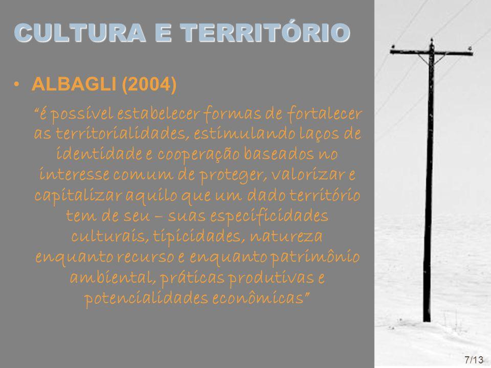 CULTURA E TERRITÓRIO ALBAGLI (2004)