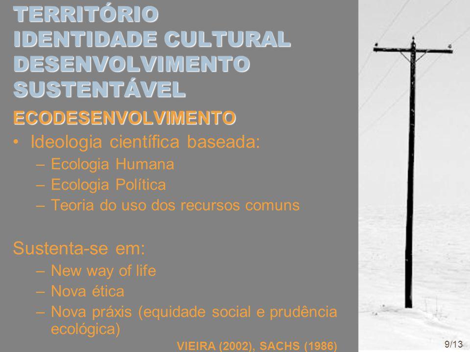 TERRITÓRIO IDENTIDADE CULTURAL DESENVOLVIMENTO SUSTENTÁVEL