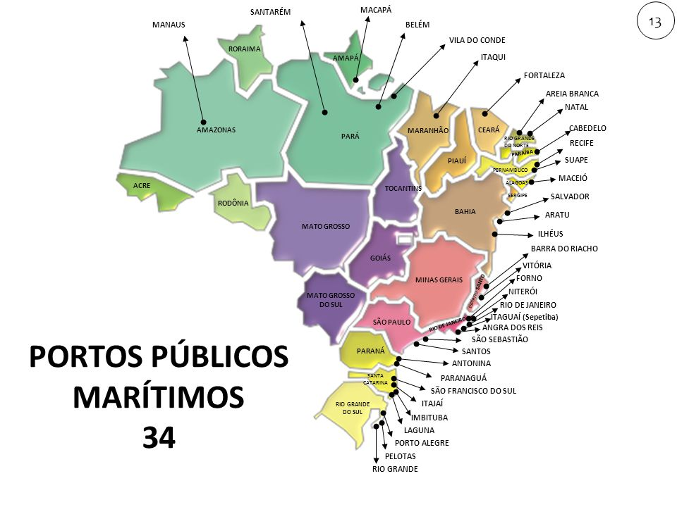 PORTOS PÚBLICOS MARÍTIMOS 34