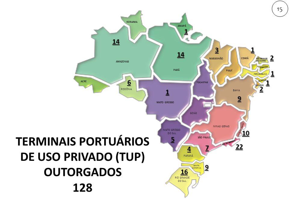 DE USO PRIVADO (TUP) OUTORGADOS