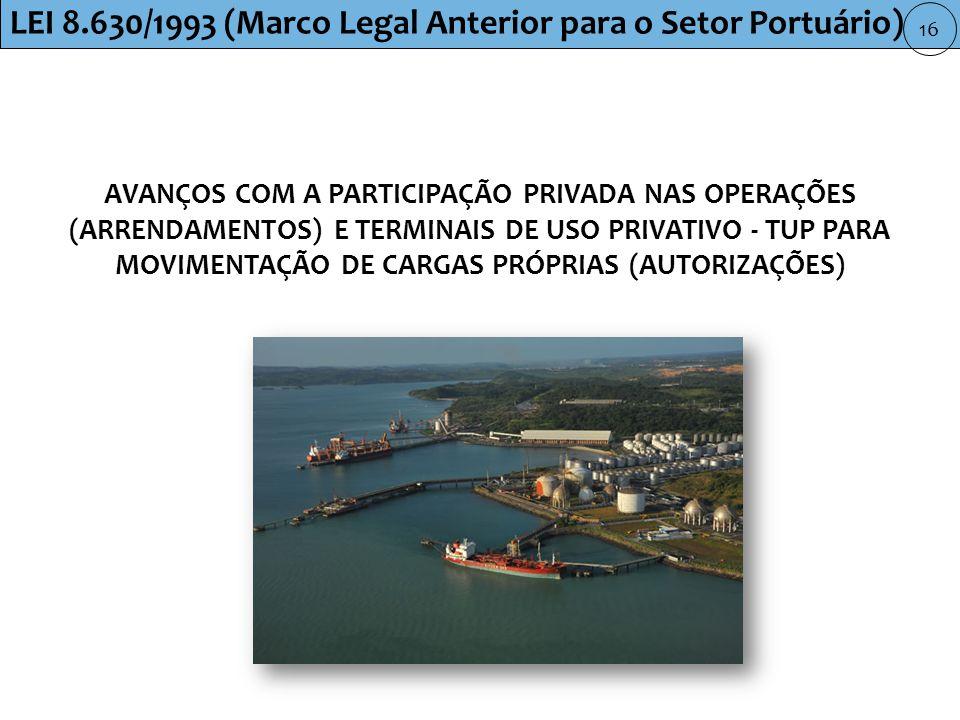 LEI 8.630/1993 (Marco Legal Anterior para o Setor Portuário)