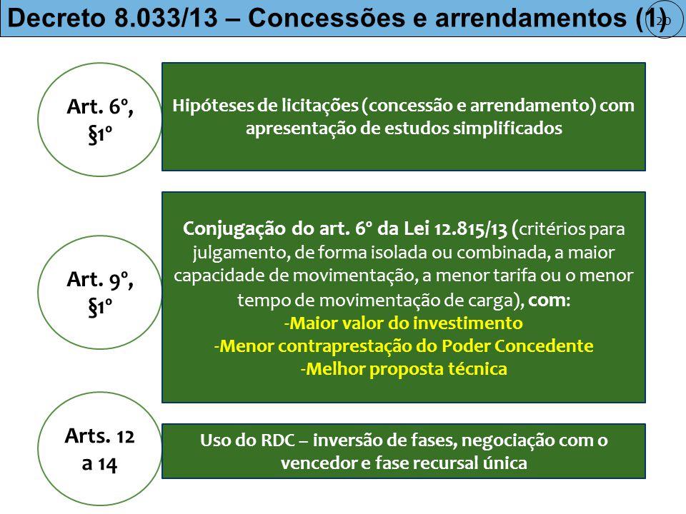 Decreto 8.033/13 – Concessões e arrendamentos (1)