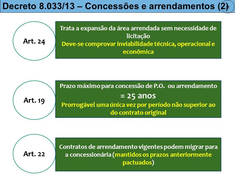 Decreto 8.033/13 – Concessões e arrendamentos (2)