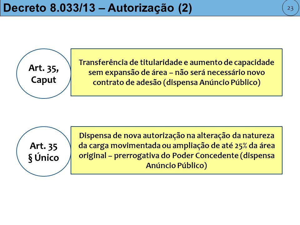 Decreto 8.033/13 – Autorização (2)