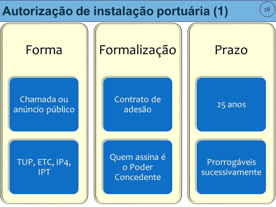 Autorização de instalação portuária (1)