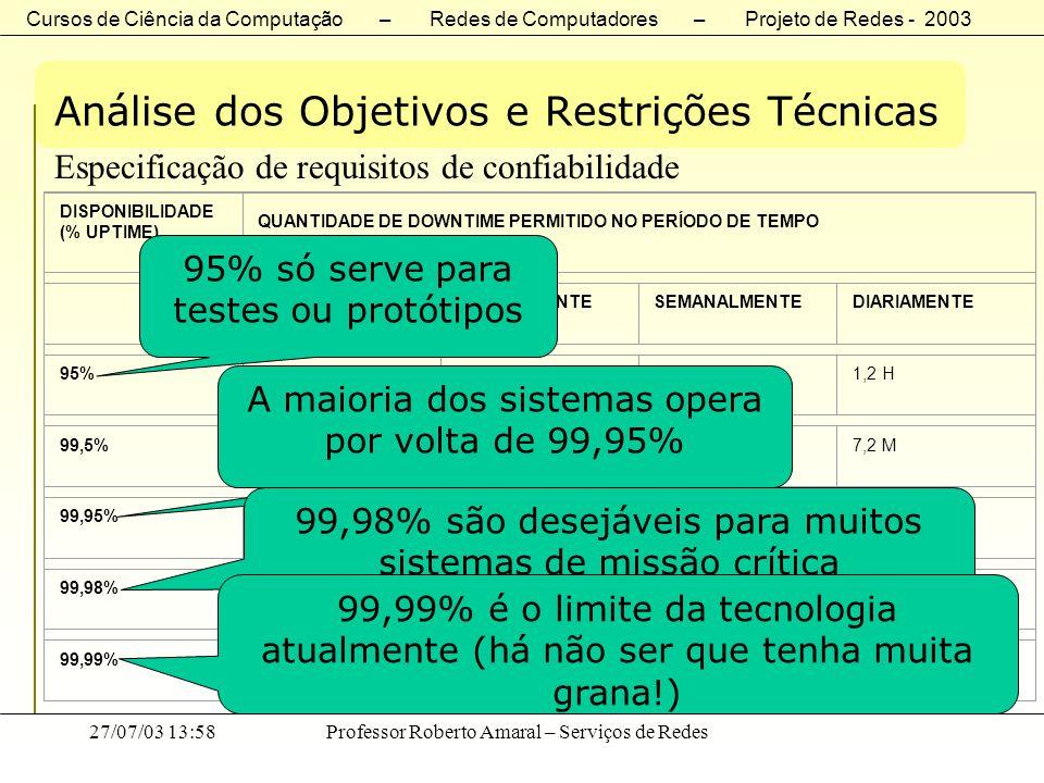 Análise dos Objetivos e Restrições Técnicas