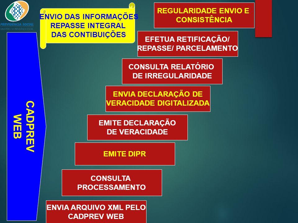 REPASSE/ PARCELAMENTO VERACIDADE DIGITALIZADA