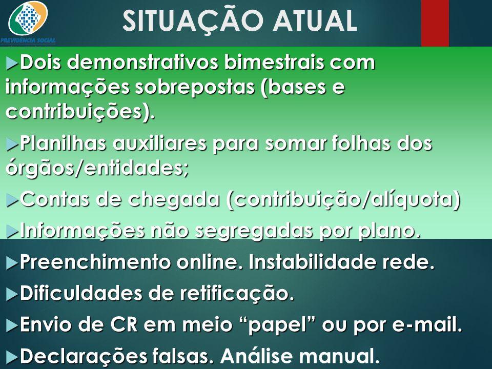 SITUAÇÃO ATUAL Dois demonstrativos bimestrais com informações sobrepostas (bases e contribuições).