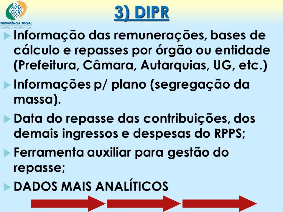 3) DIPR Informação das remunerações, bases de cálculo e repasses por órgão ou entidade (Prefeitura, Câmara, Autarquias, UG, etc.)
