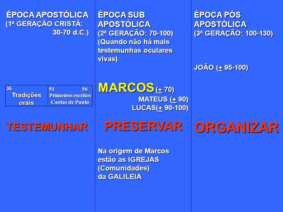 ORGANIZAR MARCOS (+ 70) PRESERVAR TESTEMUNHAR ÉPOCA APOSTÓLICA