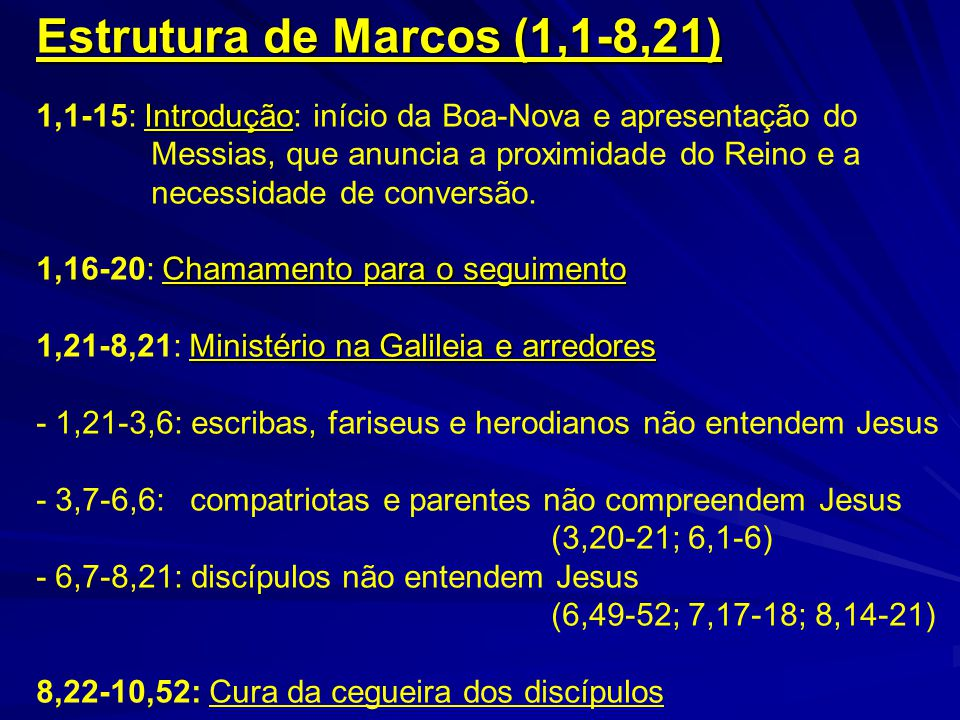 Estrutura de Marcos (1,1-8,21)