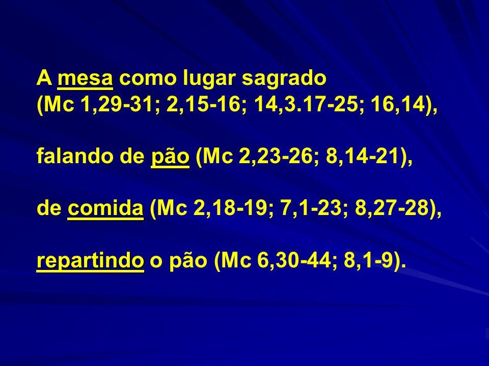 A mesa como lugar sagrado (Mc 1,29-31; 2,15-16; 14,3.17-25; 16,14),