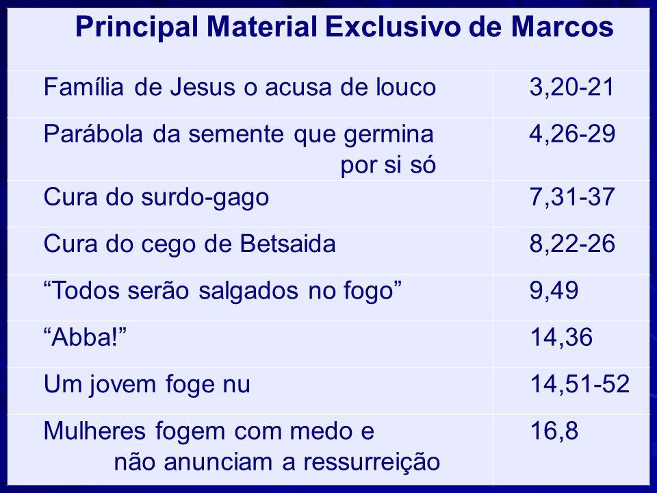 Principal Material Exclusivo de Marcos