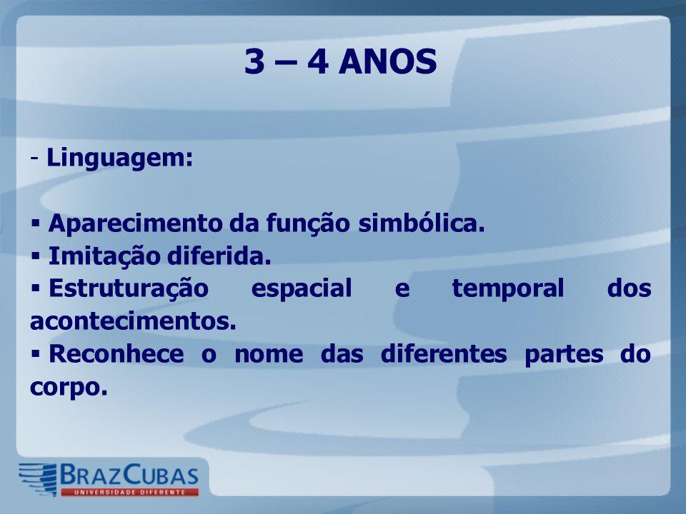 3 – 4 ANOS Linguagem: Aparecimento da função simbólica.