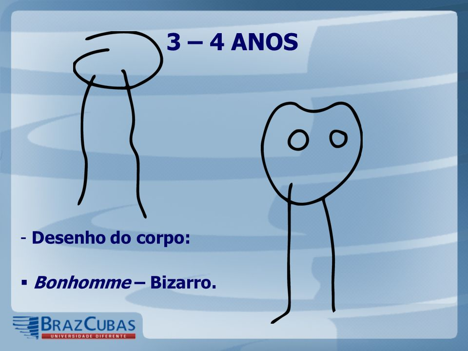 3 – 4 ANOS Desenho do corpo: Bonhomme – Bizarro.