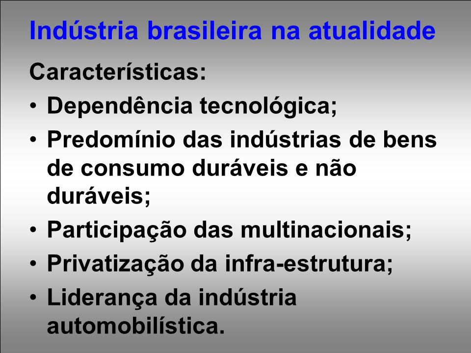 Indústria brasileira na atualidade