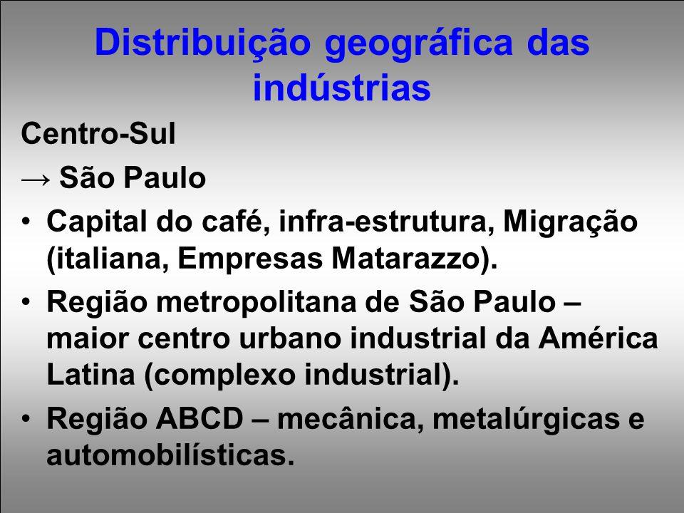 Distribuição geográfica das indústrias