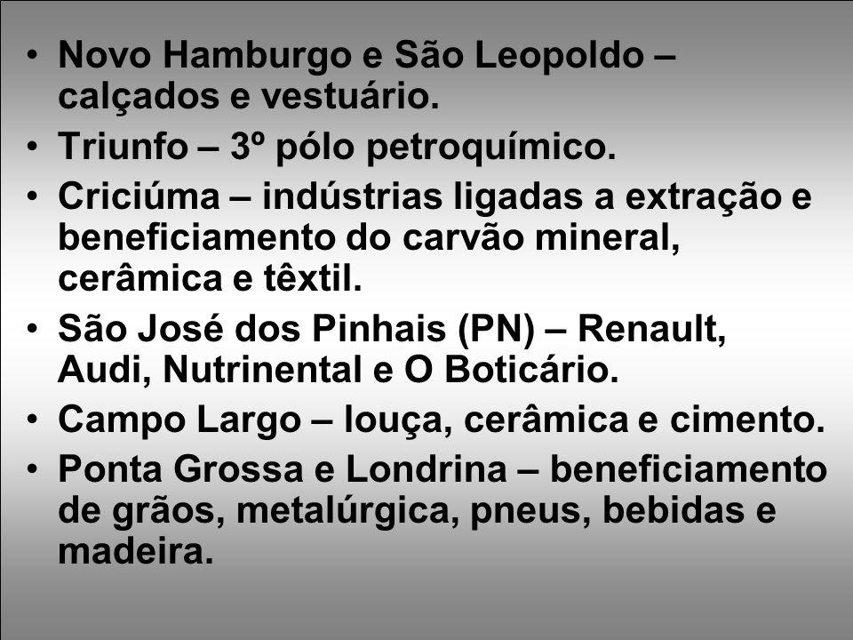 Novo Hamburgo e São Leopoldo – calçados e vestuário.