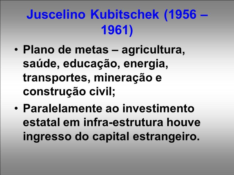 Juscelino Kubitschek (1956 – 1961)