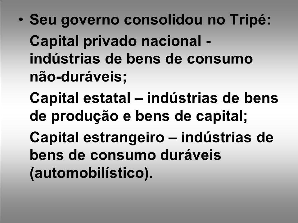 Seu governo consolidou no Tripé: