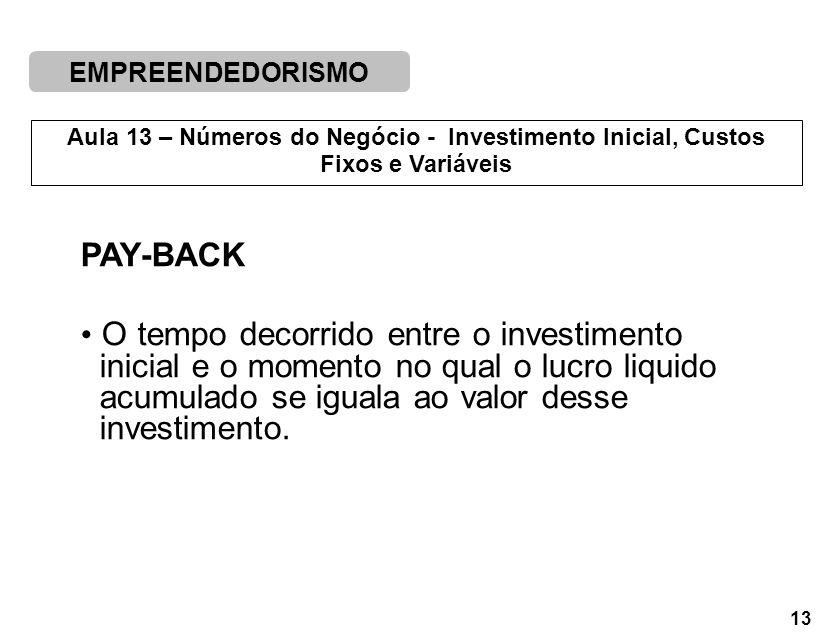 PAY-BACK O tempo decorrido entre o investimento. inicial e o momento no qual o lucro liquido. acumulado se iguala ao valor desse.