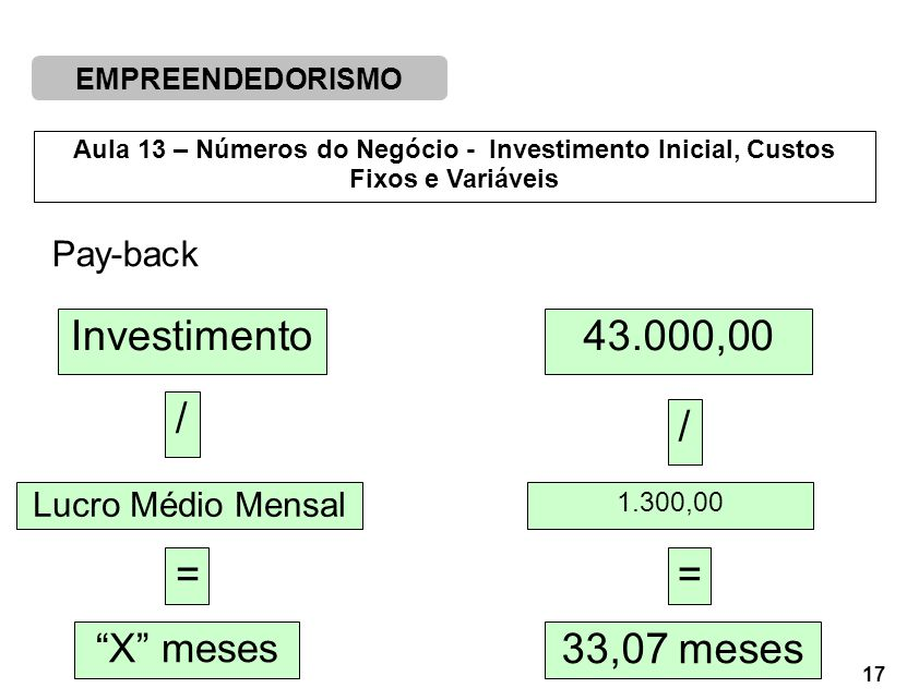 Investimento 43.000,00 / / = = 33,07 meses X meses Pay-back