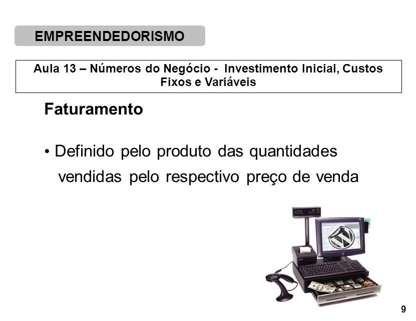 Faturamento Definido pelo produto das quantidades vendidas pelo respectivo preço de venda