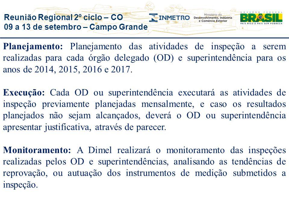 Planejamento: Planejamento das atividades de inspeção a serem realizadas para cada órgão delegado (OD) e superintendência para os anos de 2014, 2015, 2016 e 2017.