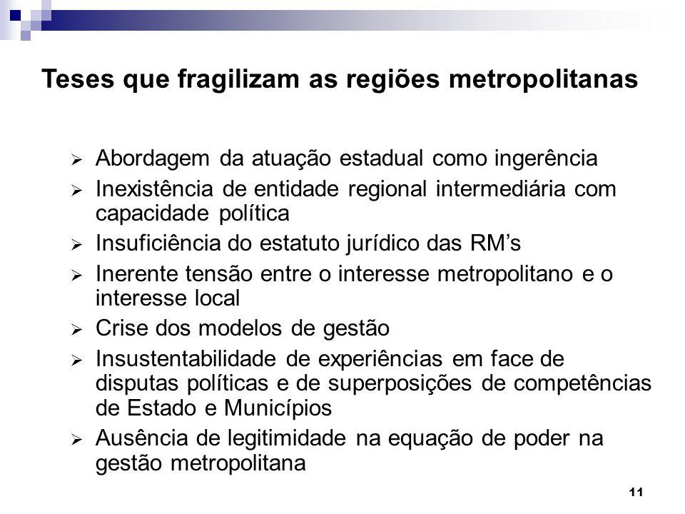 Teses que fragilizam as regiões metropolitanas
