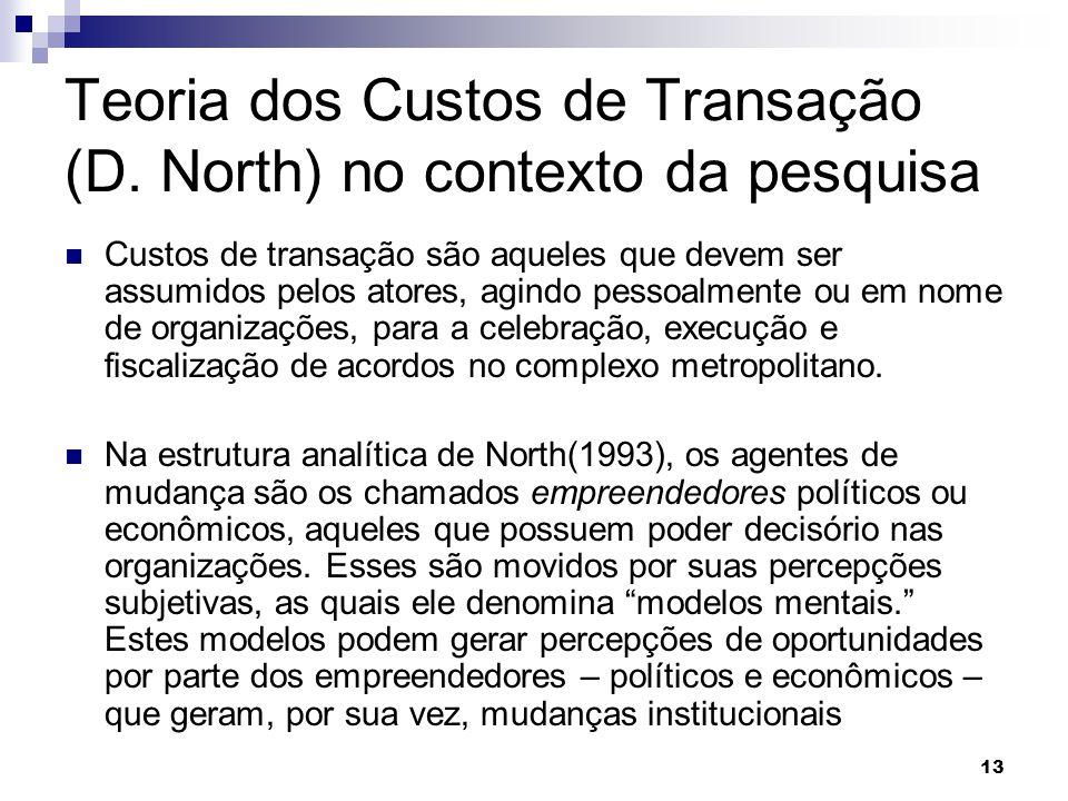 Teoria dos Custos de Transação (D. North) no contexto da pesquisa