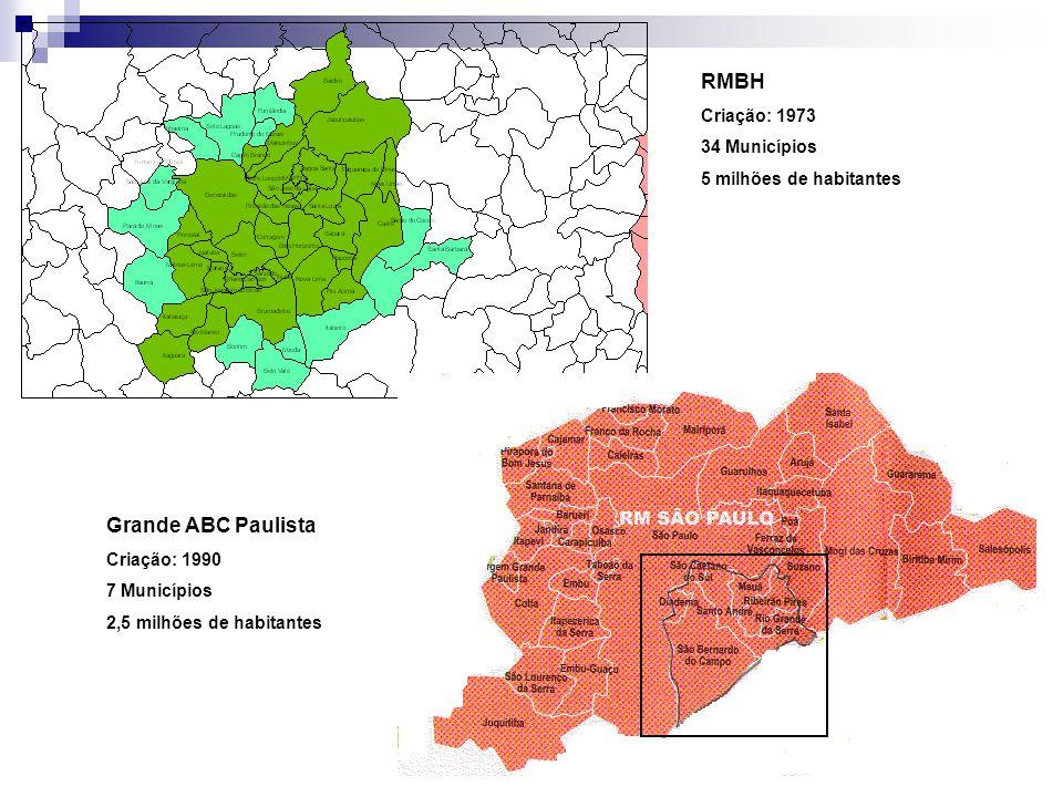 RMBH Grande ABC Paulista Criação: 1973 34 Municípios