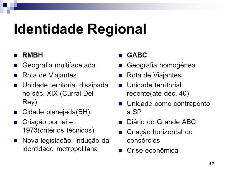 Identidade Regional RMBH Geografia multifacetada Rota de Viajantes