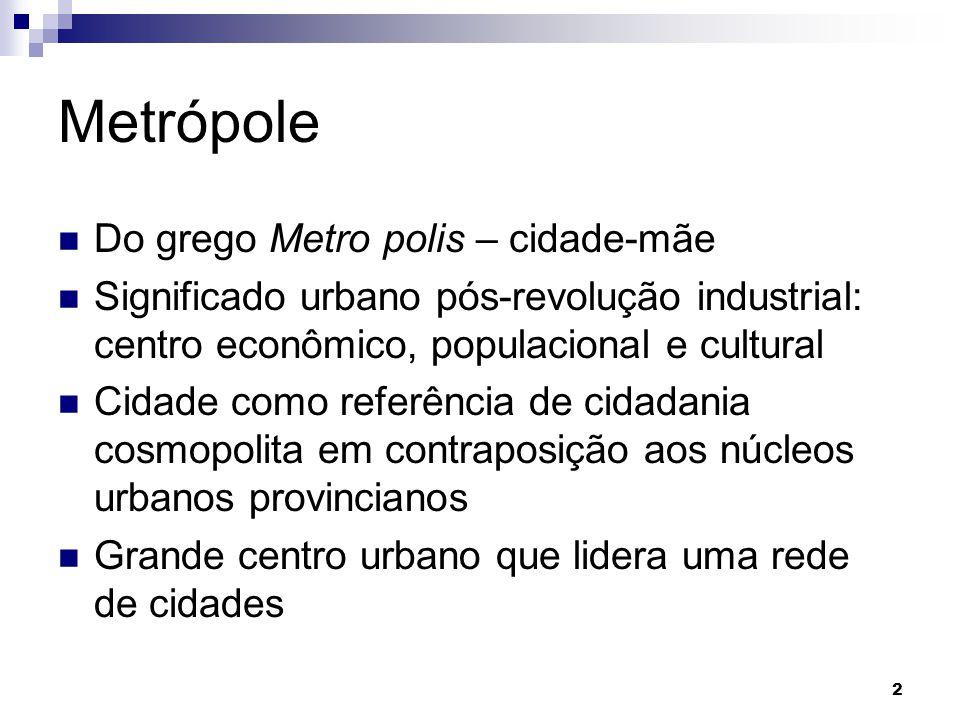 Metrópole Do grego Metro polis – cidade-mãe