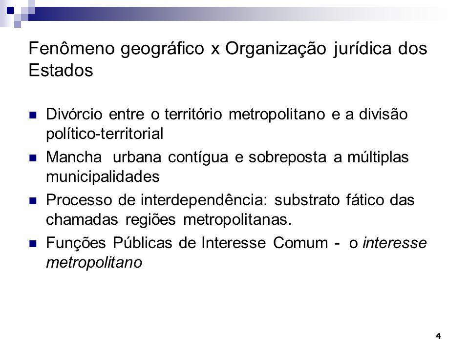 Fenômeno geográfico x Organização jurídica dos Estados