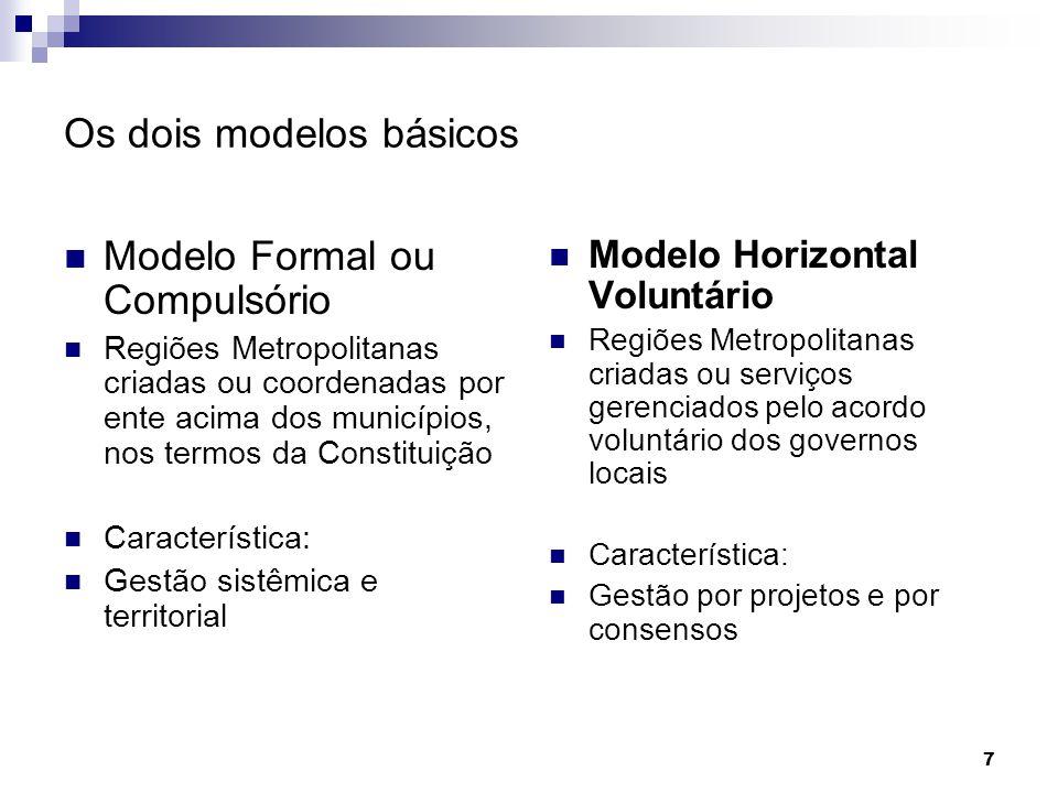 Os dois modelos básicos