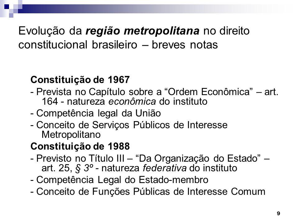 Evolução da região metropolitana no direito constitucional brasileiro – breves notas